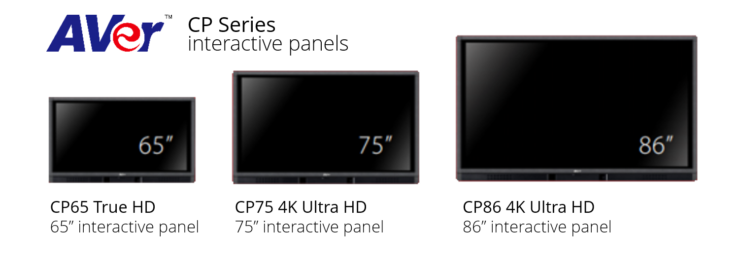 AVer CP Series Interactive Panels