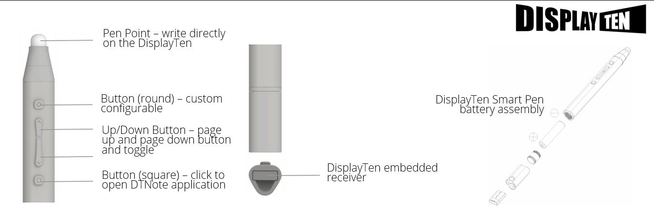 DisplayTen Smart Pen