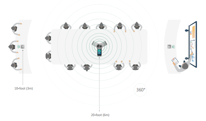yealink-cp960-wireless.png